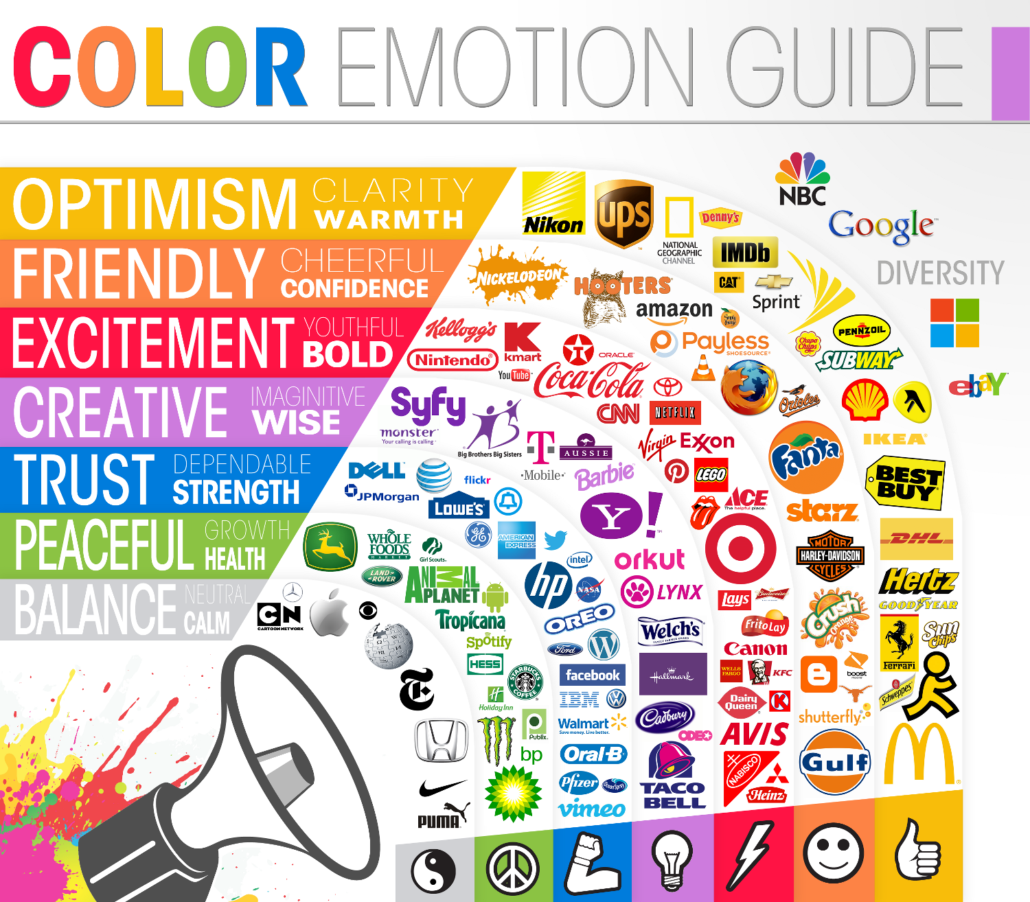 Colour and psychology